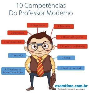 professor moderno